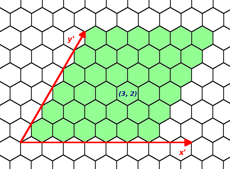 Hexagonal tiling skewed matrix representation.